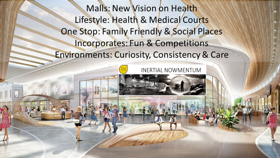 The Mall Model